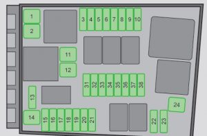 Skoda Octavia - fuse box diagram - engine compartment
