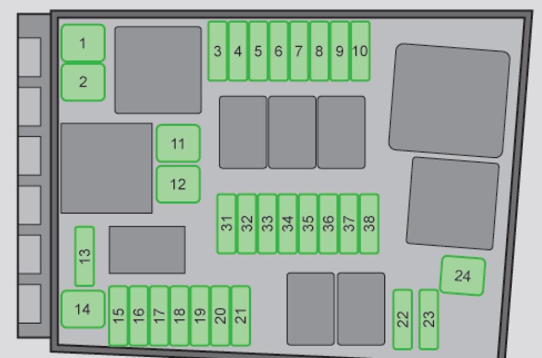 skoda octavia (2013) – fuse box diagram - carknowledge skoda octavia vrs fuse box location