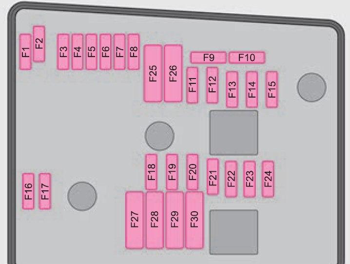 Skoda Octavia  2011   U2013 Fuse Box Diagram