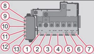 Skoda Roomster - fuse box diagram - engine compartment (manual gearbox)