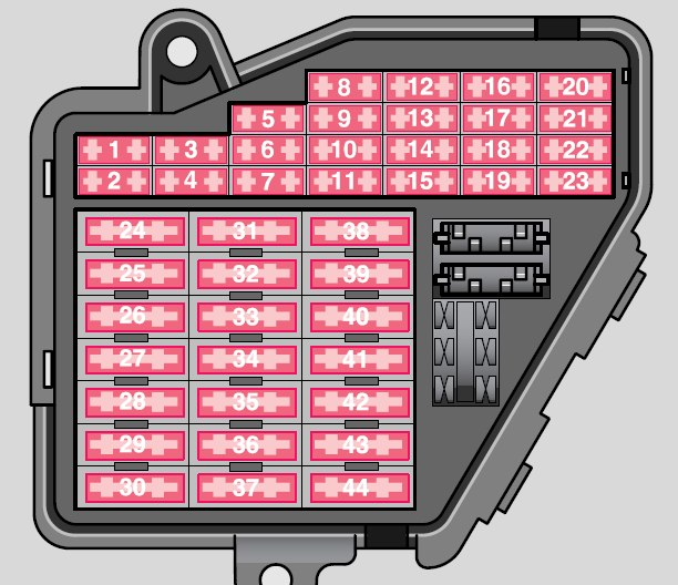 fuse box on skoda fabia skoda superb (2004) – fuse box diagram - carknowledge fuse box on skoda superb #2
