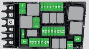 Skoda Superb - fuse box diagram - engine compartment
