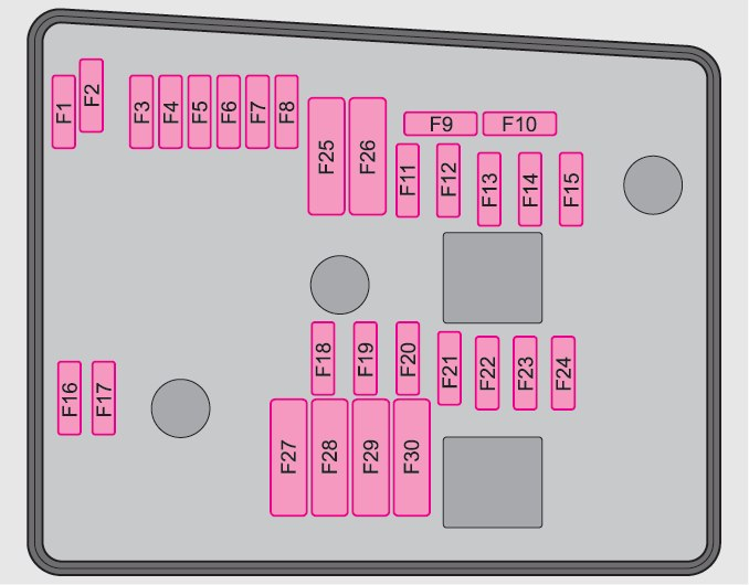 skoda superb (2010 – 2011) – fuse box diagram - carknowledge fuse box in skoda rapid fuse box on skoda superb