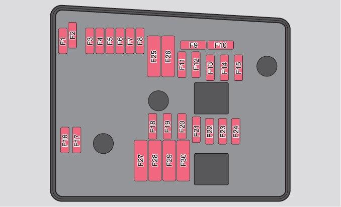Skoda yeti fuse box diagram carknowledge