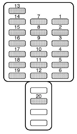 subaru baja  2003   u2013 fuse box diagram