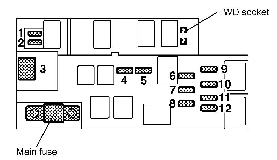 subaru baja  2006   u2013 fuse box diagram