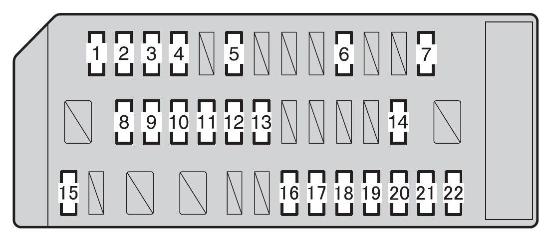 subaru brz - fuse box diagram - instrument panel