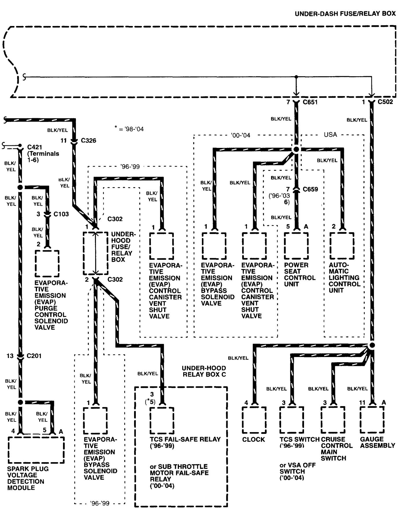 Acura Rl 2003 2004 Wiring Diagrams Power Distribution Fuse Box 96 In Part 10