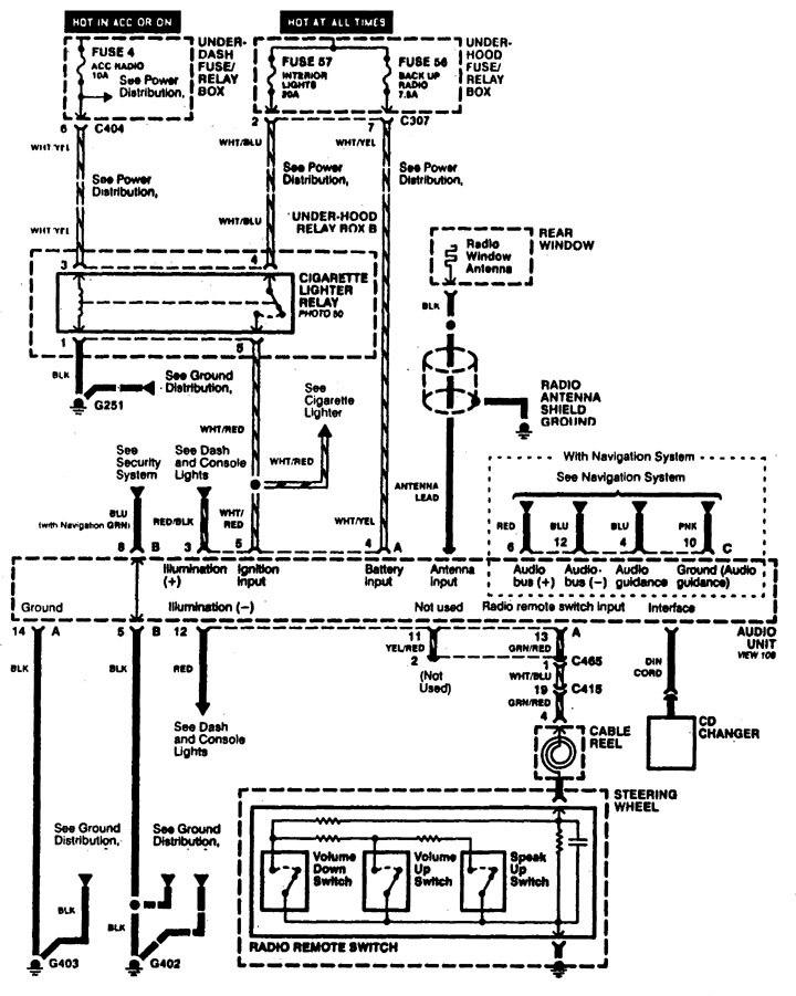 acura rl  1998 - 1999  - wiring diagrams