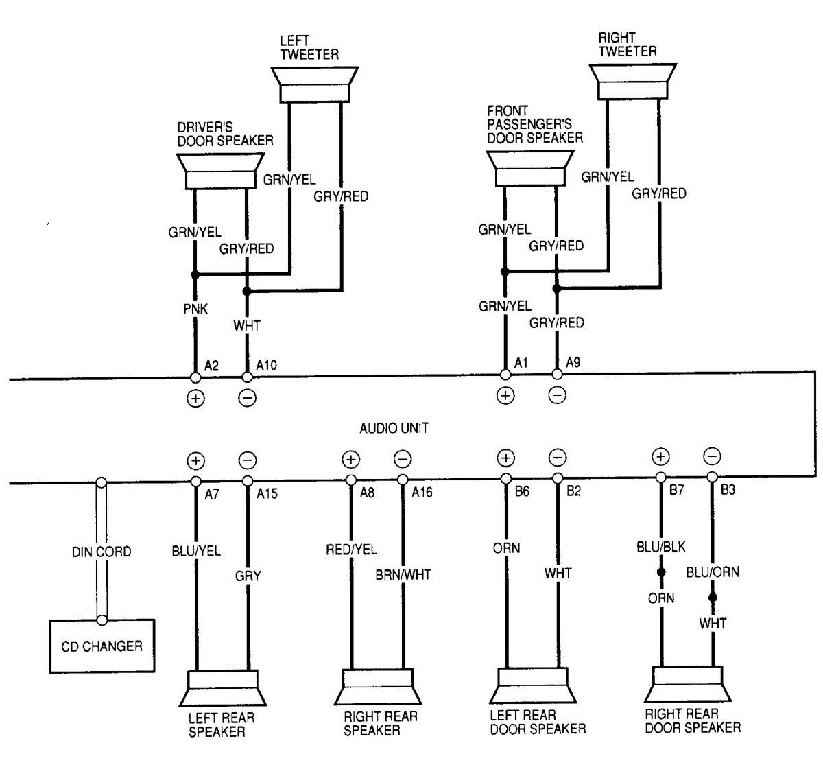 acura rl  2000 - 2001  - wiring diagrams
