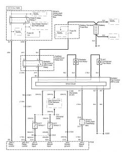 Acura RL (2006) - wiring diagrams - cooling fans ...