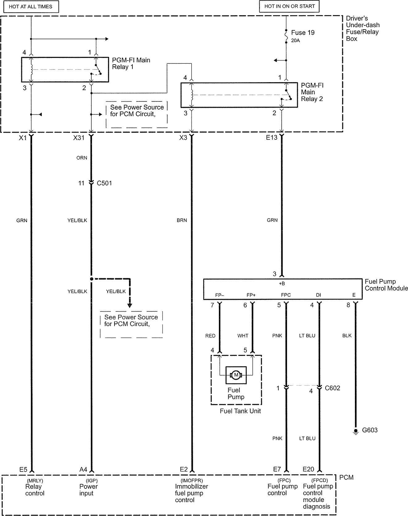 05 Chrysler Pacifica Fuse Box Location Wiring Library Heater Fan Diagram Immobilizer Mercedes 2004 Engine