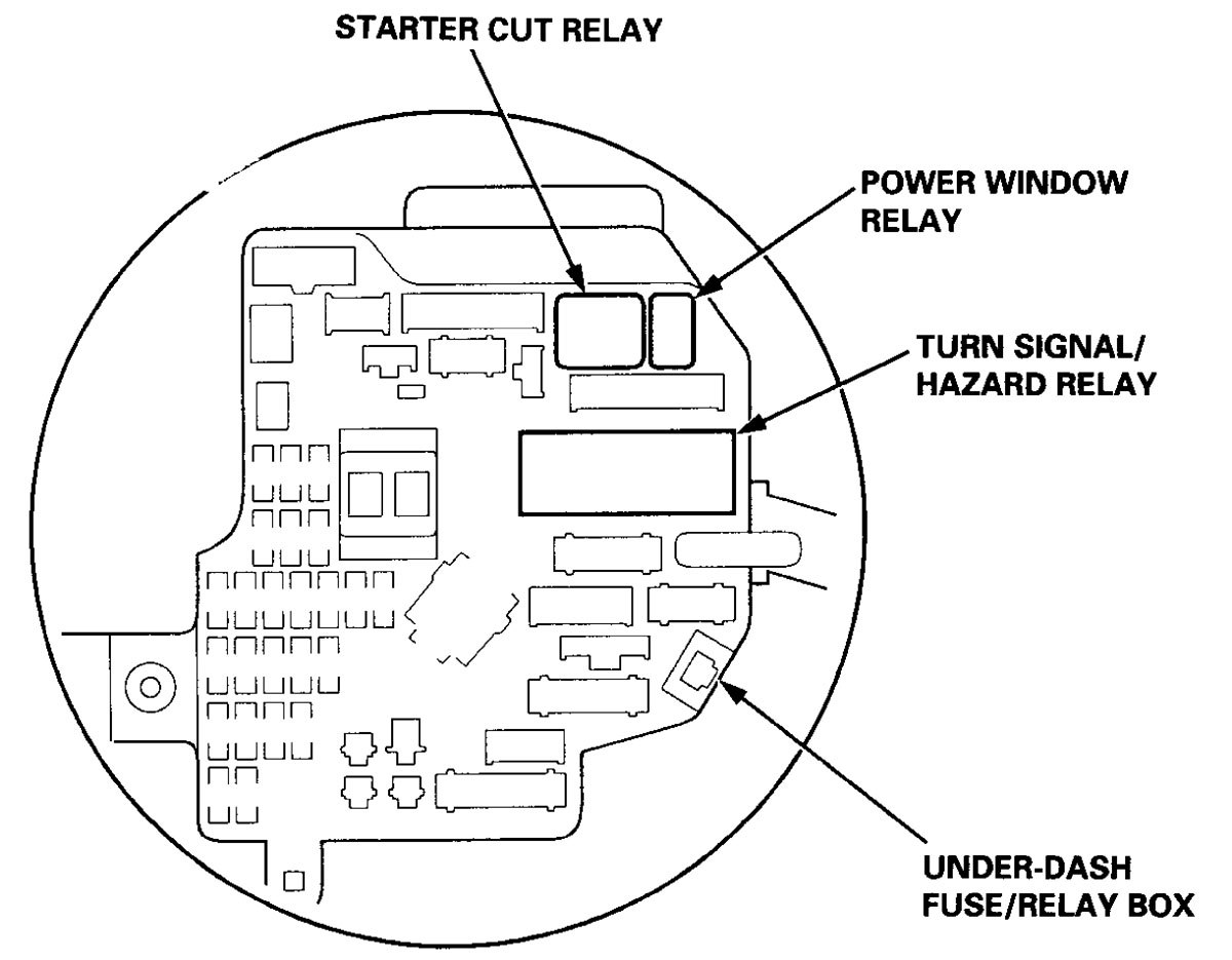 Acura Rl  2000 - 2002  - Wiring Diagrams - Fuse Panel