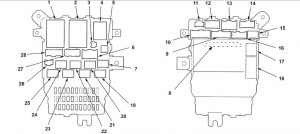 Acura RL - wiring diagram - fuse panel - driver's side