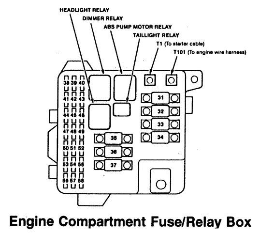 acura rl 1997 fuse box diagram