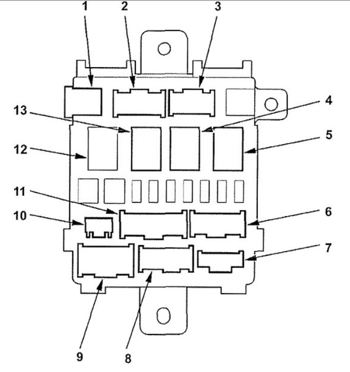 acura rl  2005 - 2006  - wiring diagrams - fuse panel