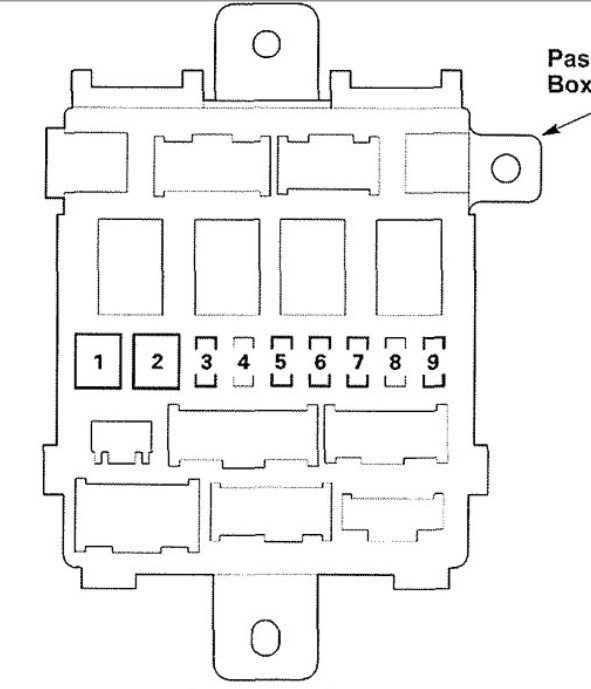acura rl (2005 - 2006) - wiring diagrams - fuse panel ... 2004 acura rl fuse box diagram