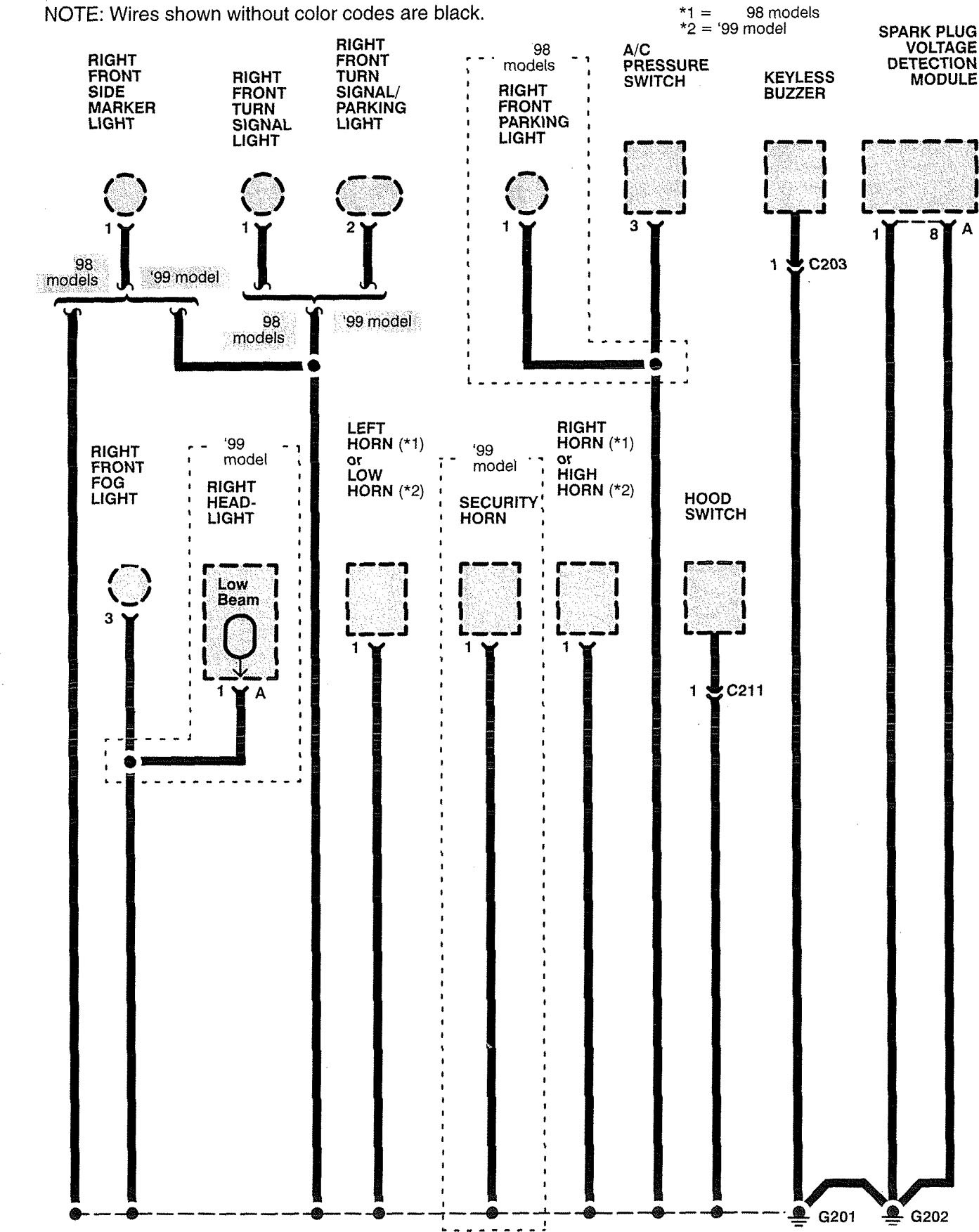 1996 Acura Rl Fuse Diagram Simple Guide About Wiring 99 Integra 1998 Diagrams Ground 96
