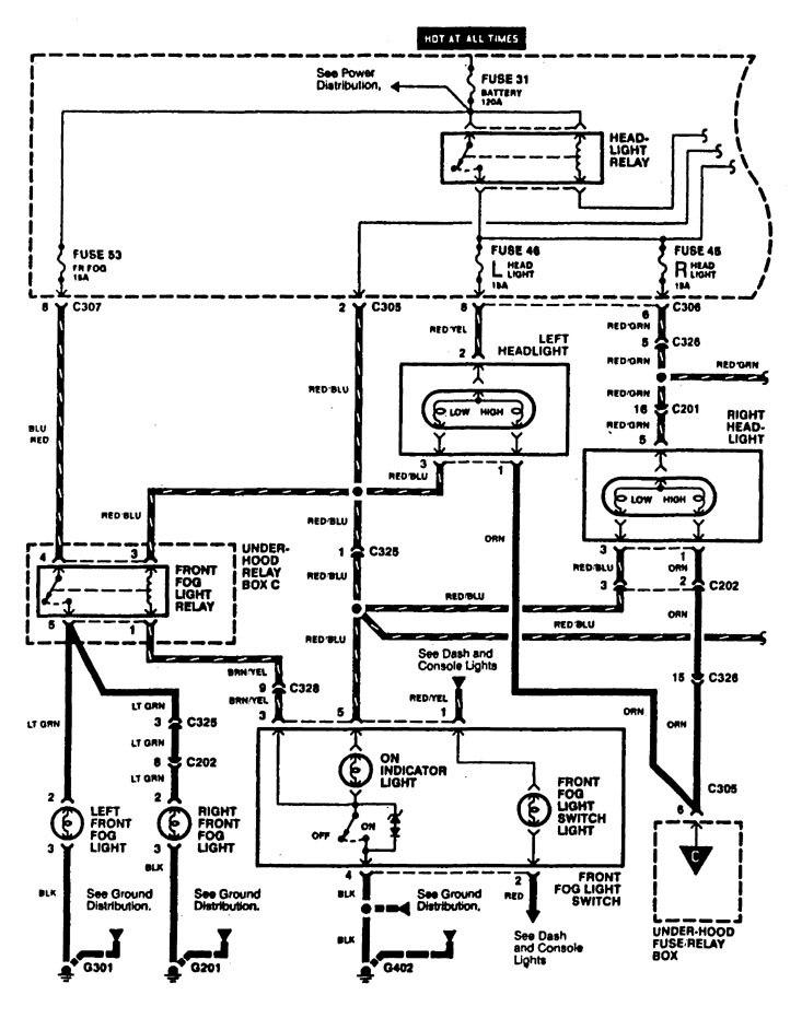 acura rl  1996 - 1998  - wiring diagrams