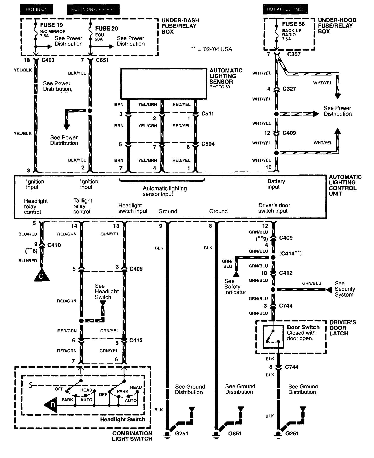 acura rl  2003 - 2004  - wiring diagrams