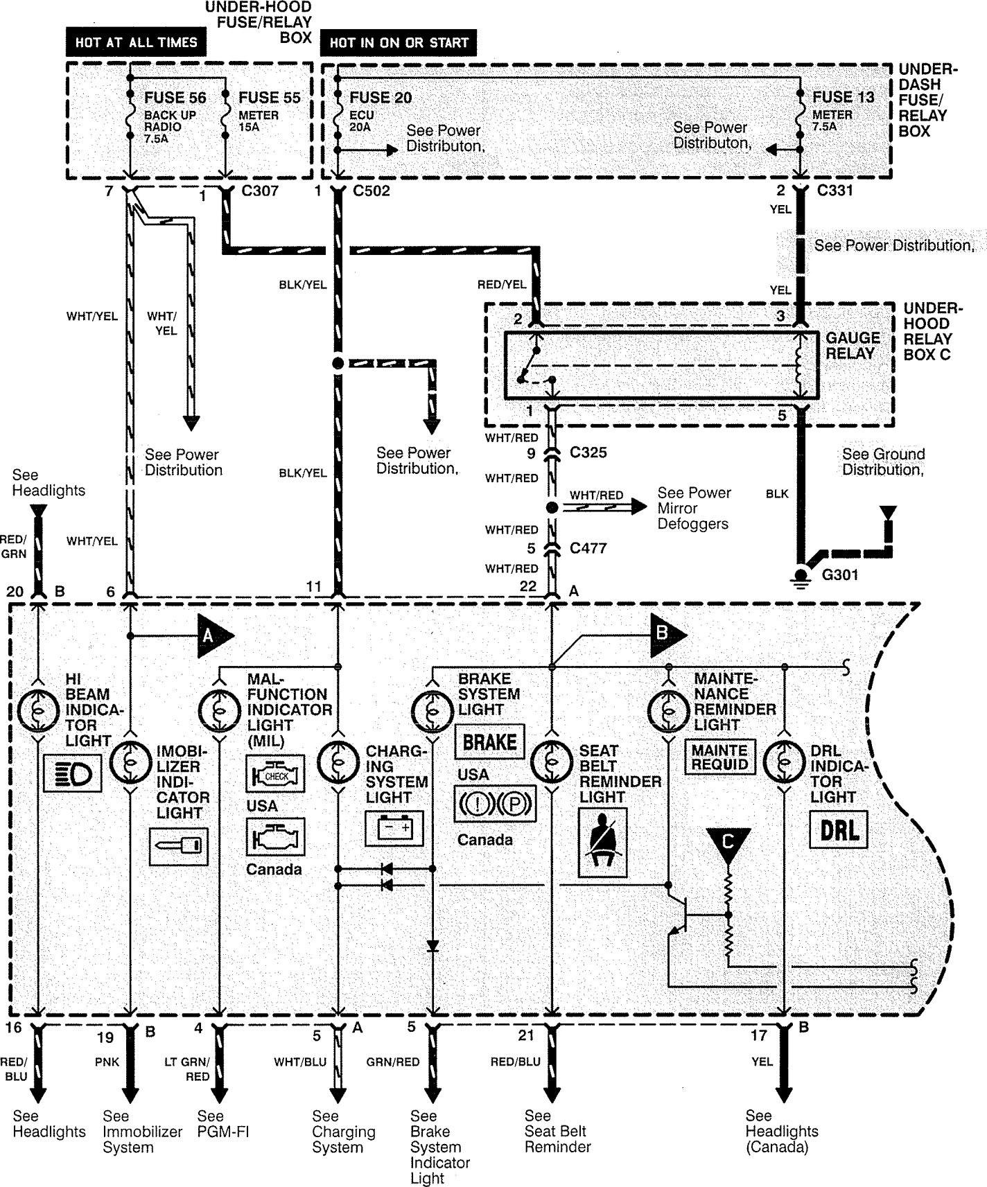 acura rl 1996 wiring diagrams instrumentation carknowledge. Black Bedroom Furniture Sets. Home Design Ideas