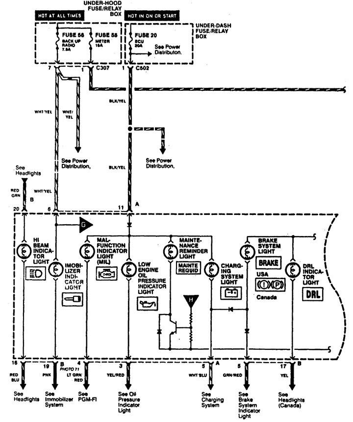 1998 acura rl wiring diagram acura rl (1997 - 1999) - wiring diagrams - instrumentation - carknowledge acura rl wiring diagram #3
