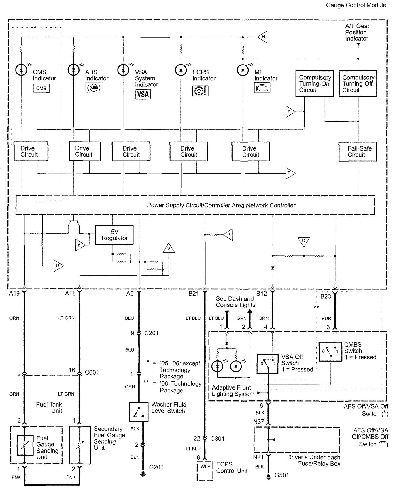 2005 Toyota Prius Fuse Box Manual Of Wiring Diagram 05 Kenworth W900 Cover For Buick Terraza