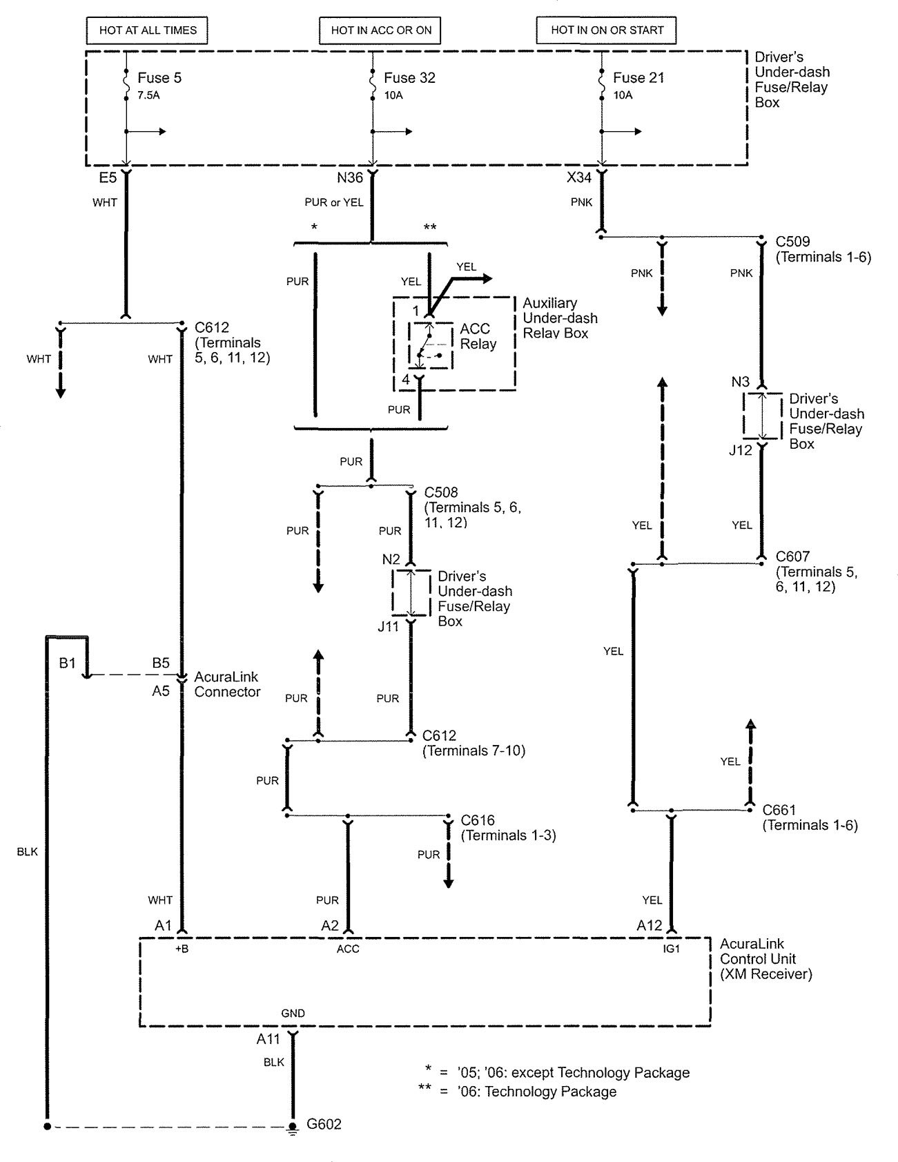 2006 Acura Rl Wiring Wire Center Diesel Tach Http Wwwbenzworldorg Forums W123ecedcdtd Diagrams Navigation System Carknowledge Rh Info 2007