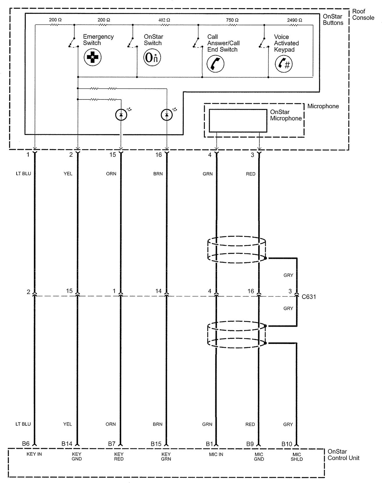 Onstar Wiring Diagram from www.carknowledge.info