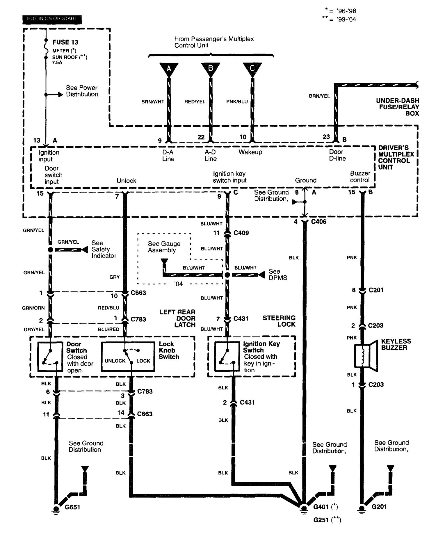 acura rl  2003 - 2004  - wiring diagrams