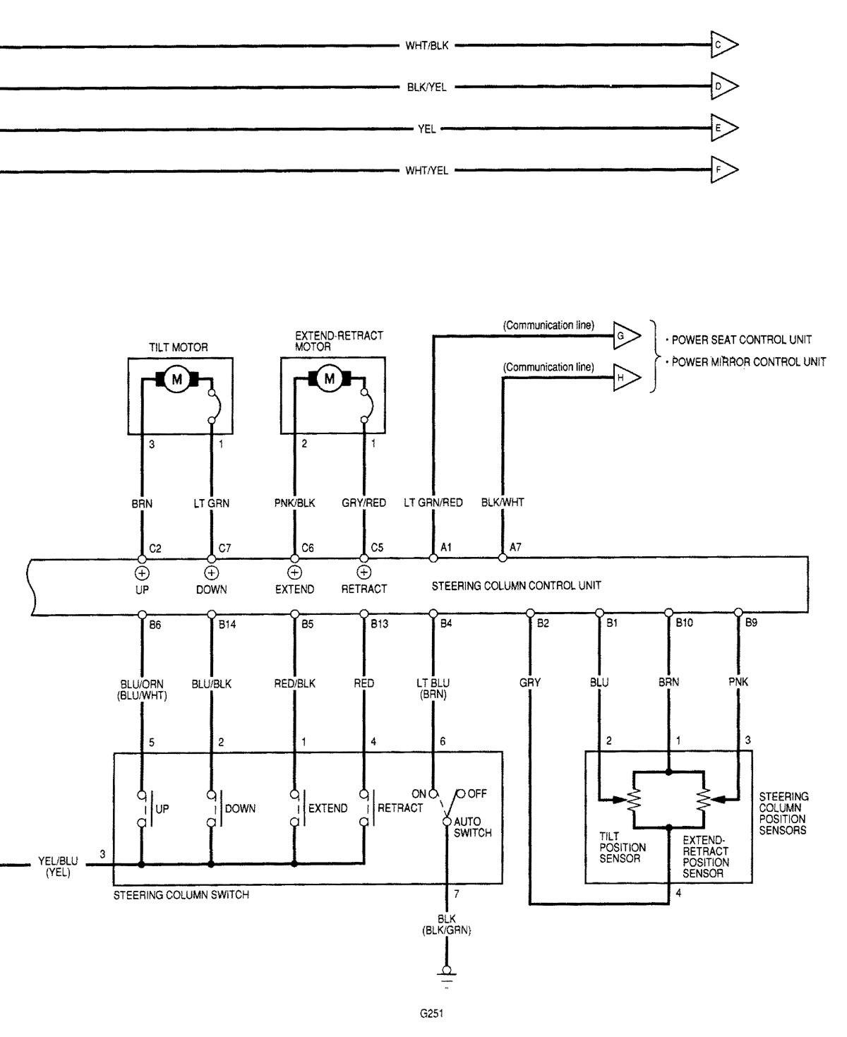 Acura Rl  2000 - 2002  - Wiring Diagrams