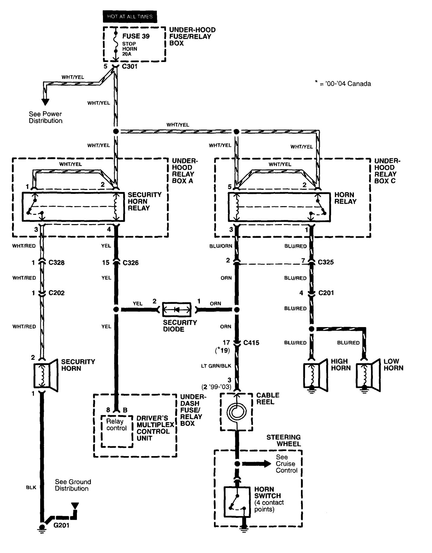 Acura Rl 2003 2004 Wiring Diagrams Security Anti Theft Pt Cruiser Diagram System Part 4