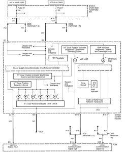 Acura RL - wiring diagram - shift indicator (part 1)