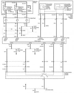 Acura RL - wiring diagram - shift indicator (part 2)