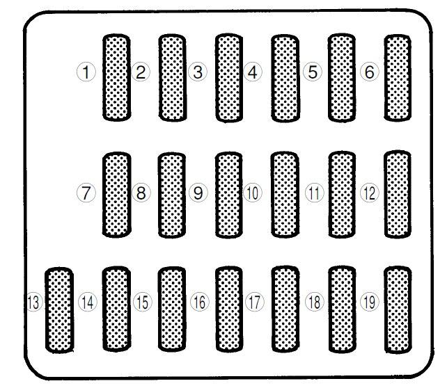 2001 kia spectra fuse box diagram subaru forester  2000     2001      fuse box diagram carknowledge info  subaru forester  2000     2001      fuse
