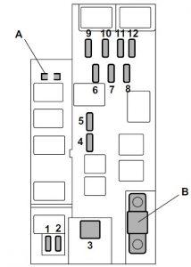subaru forester – fuse box – engine compartment