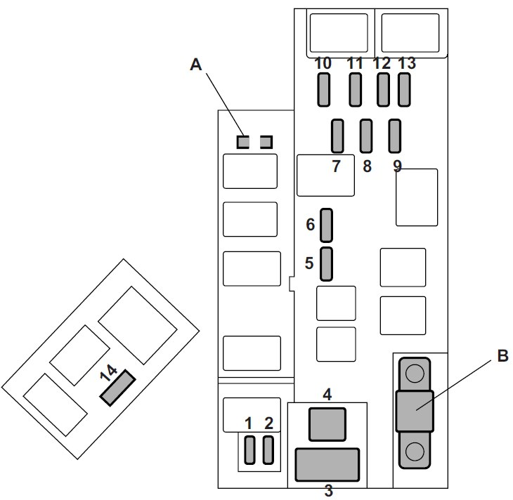 subaru forester  2007   u2013 fuse box diagram