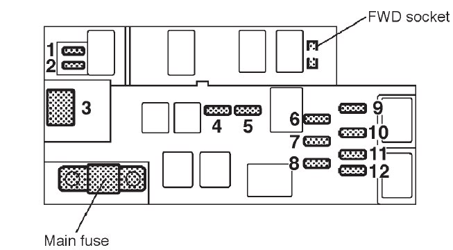 Subaru Forester  2002   U2013 Fuse Box Diagram