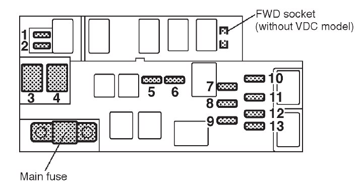 Subaru Forester (2002) – fuse box diagram - Carknowledge.infoCarknowledge.info