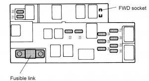 subaru forester 2000 2001 fuse box diagram carknowledge rh carknowledge info 2001 subaru forester fuse box