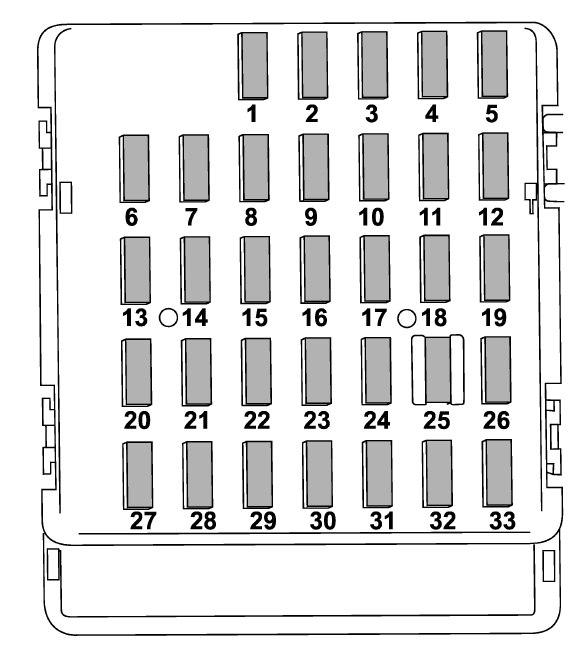 subaru forester 2014 2016 fuse box diagram. Black Bedroom Furniture Sets. Home Design Ideas