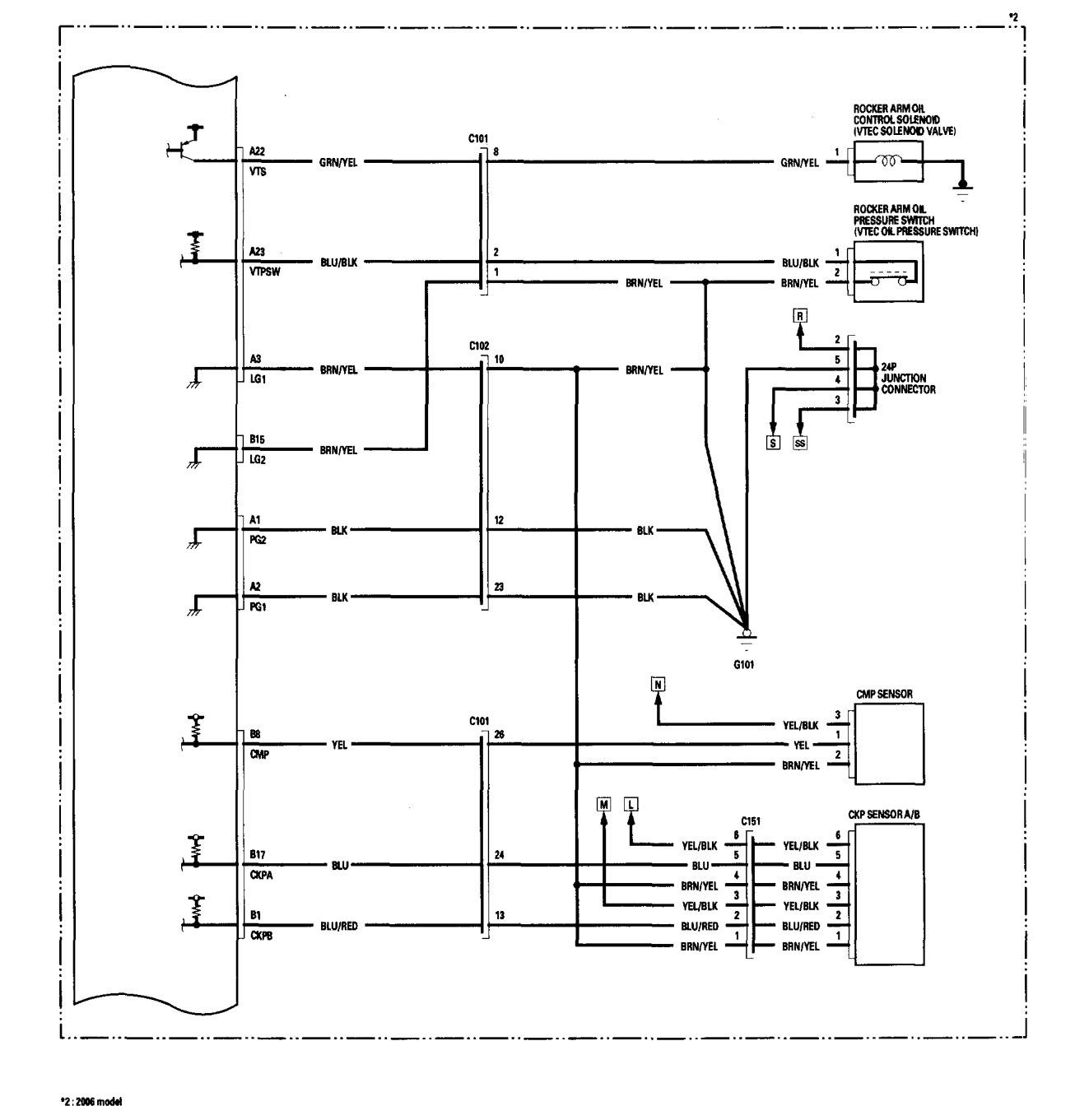 Acura Rl 2006 Wiring Diagrams Fuel Controls Carknowledge B17 Harness Diagram Control Part 6