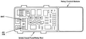 Acura RL - wiring diagram - fuse panel - under hood fuse/relay box