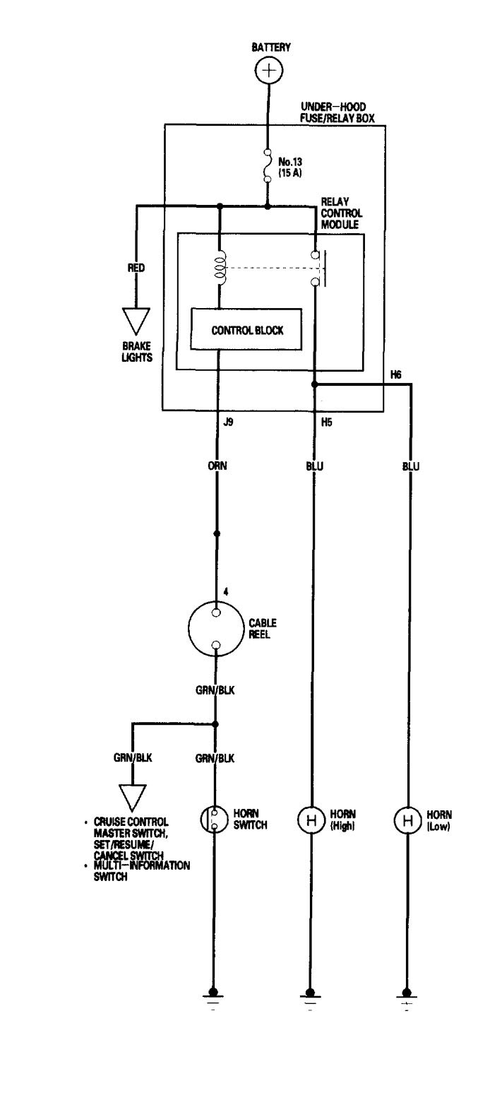 acura rl  2006  - wiring diagrams - horn