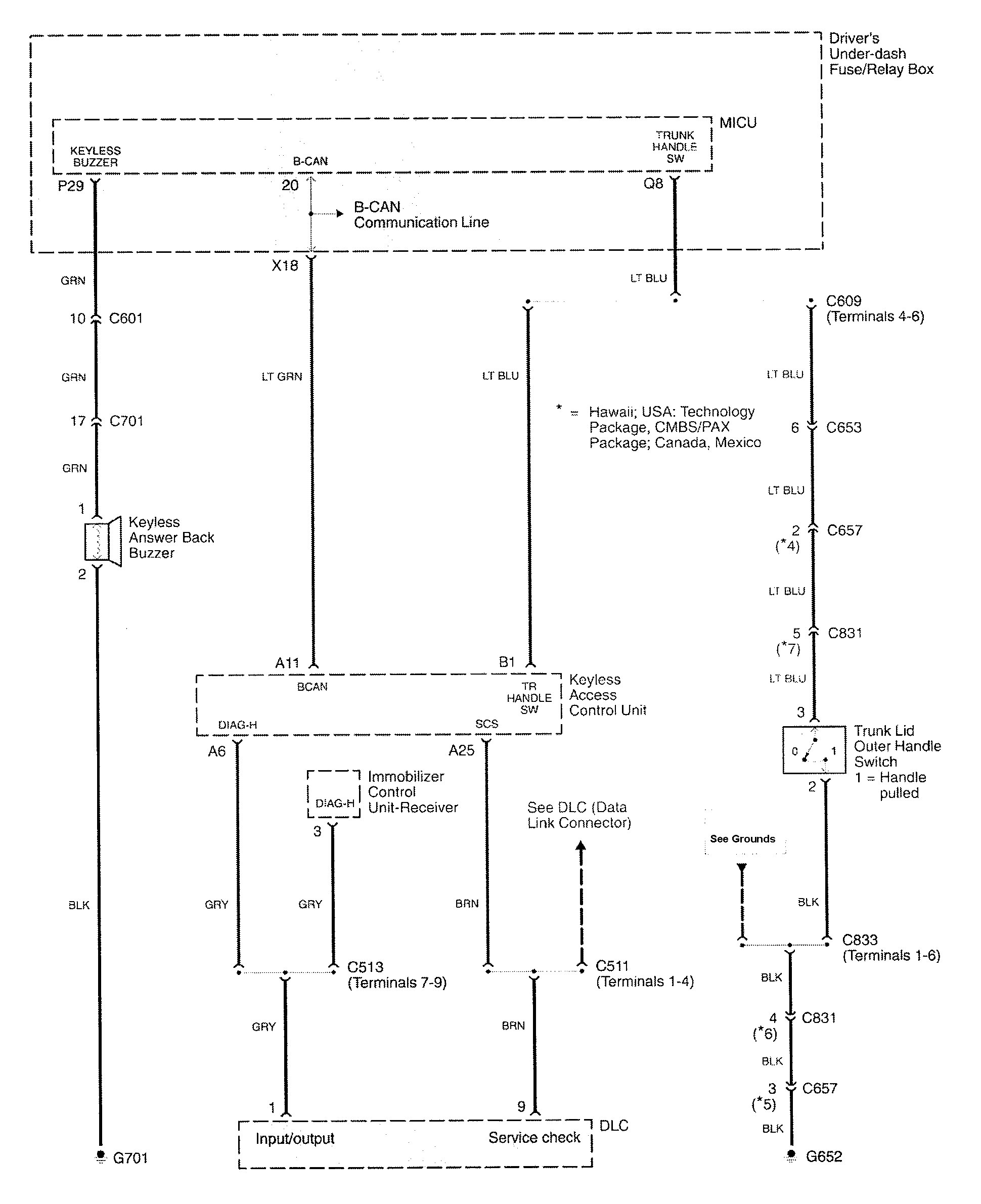 Luxury how to wire keyless entry images wiring schematics and acura rl 2010 wiring diagrams keyless entry carknowledge swarovskicordoba Image collections