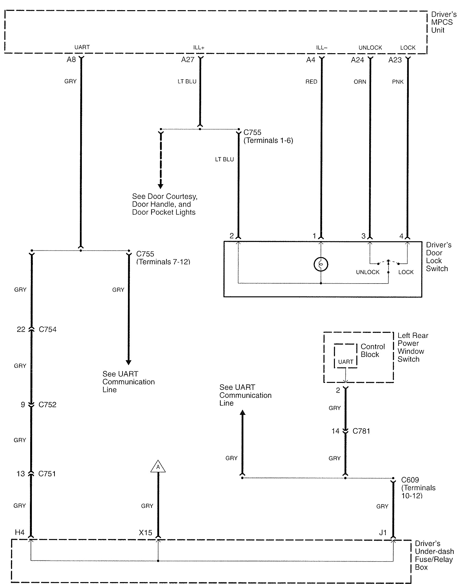 Astonishing Saab Wiring Diagrams Photos - ufc204.us - diagram ...