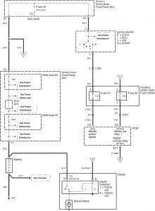 Acura RL - wiring diagram - starting (part 1)