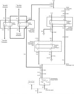Acura RL - wiring diagram - starting (part 2)