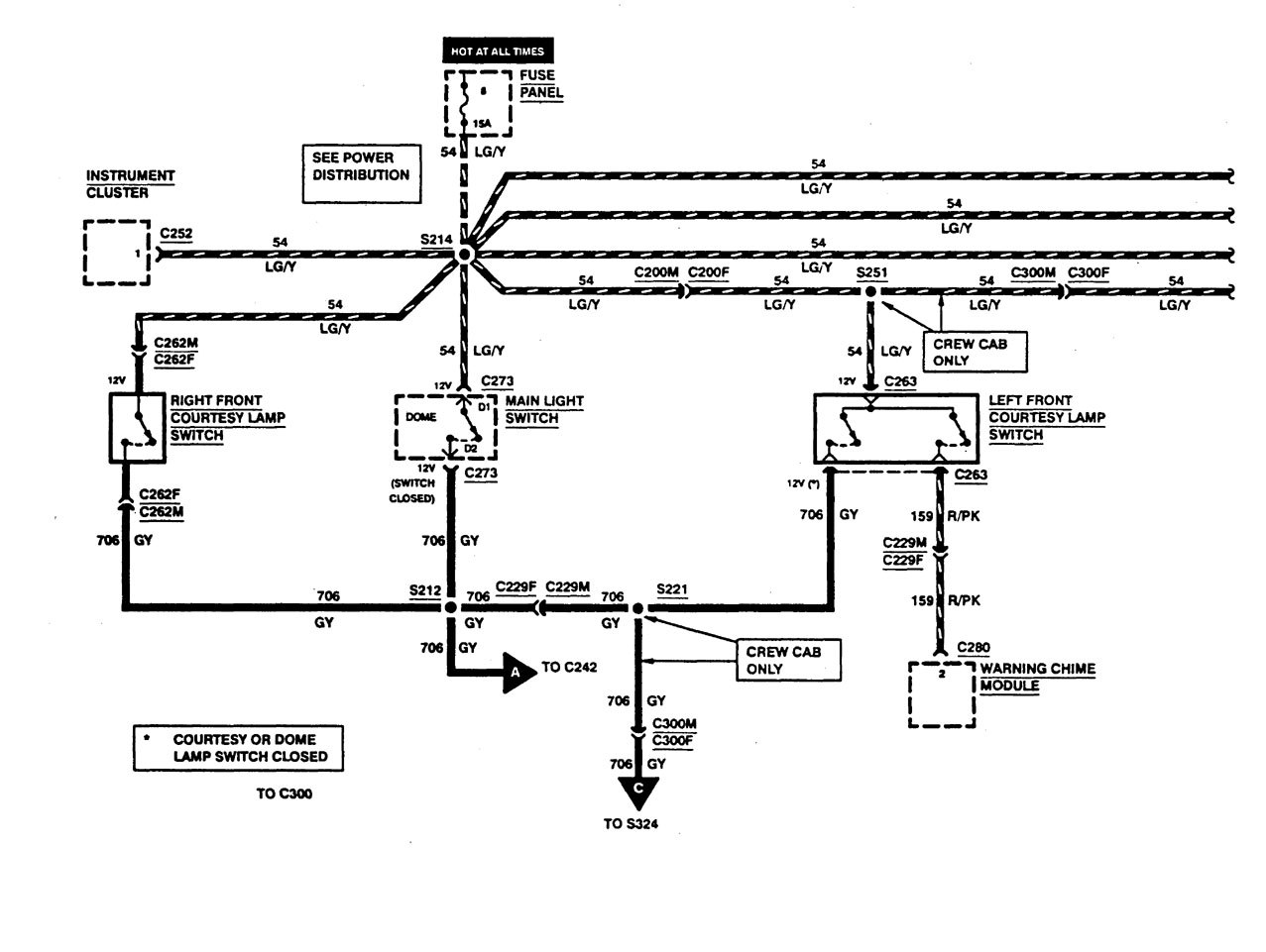 Ford F53 1997 Wiring Diagrams Courtesy Lamps Carknowledge Diagram Part 1