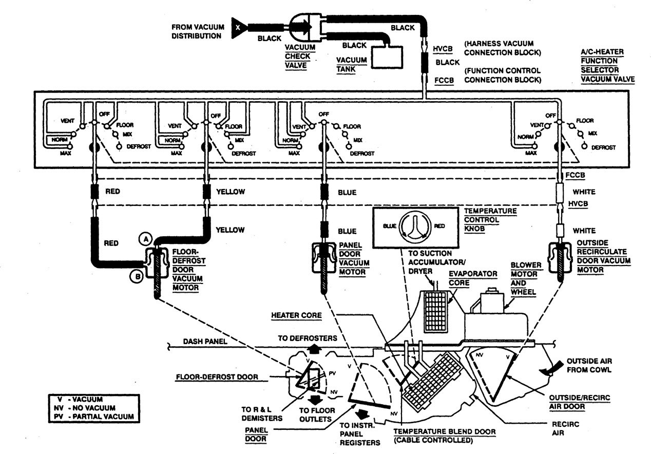 Ford F53 - wiring diagrams - heater
